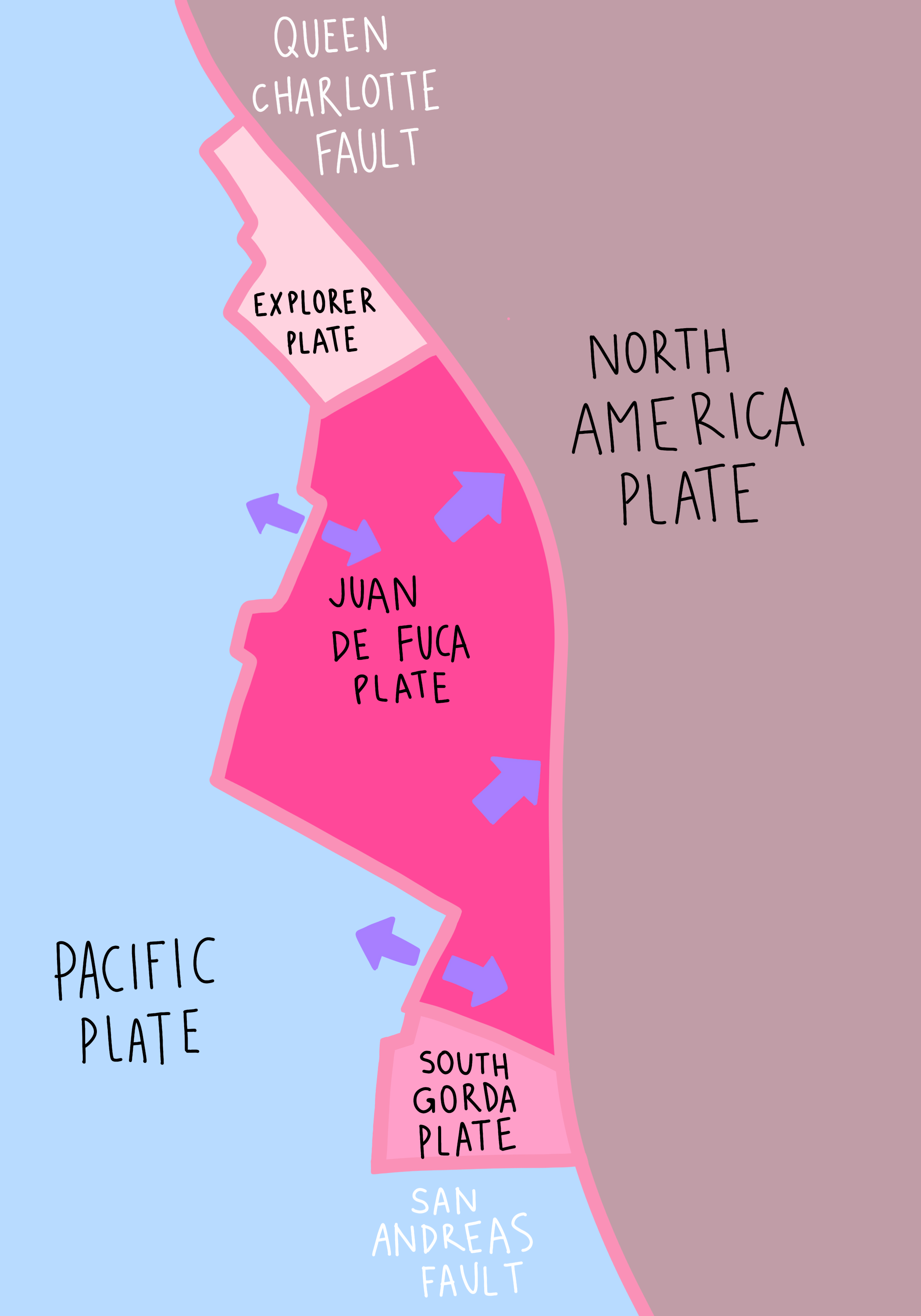 The fault in our plates.