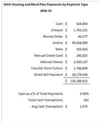 Sep 2020 money laundering FOI - SHHS payments